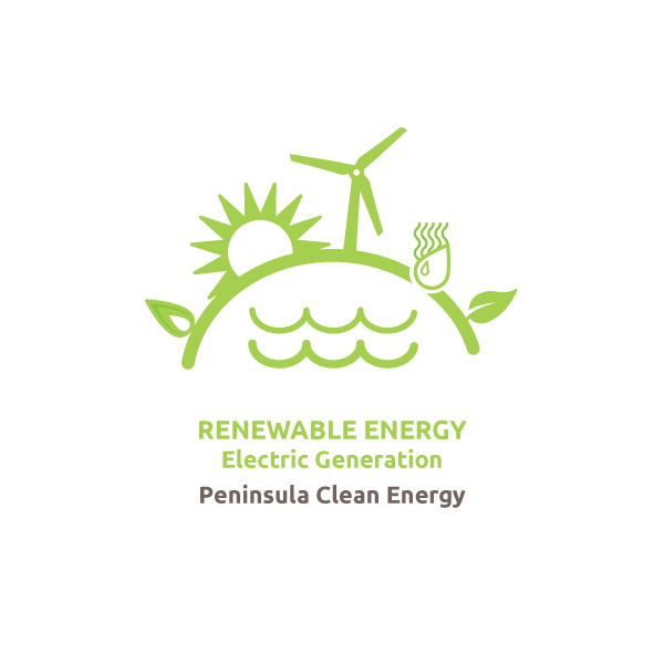 Renewable Energy: Electric Generation (Peninsula Clean Energy)