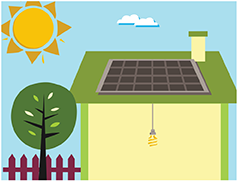 solar-customers
