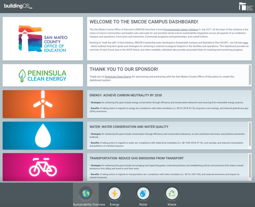 Dashboard Homepage Image